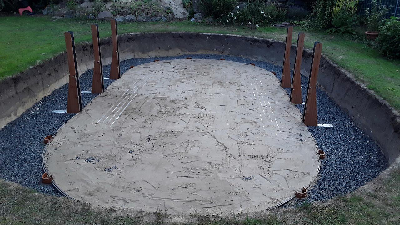 Sinnloser Sand